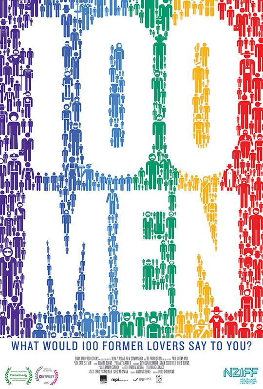100 Men on DVD - A Review